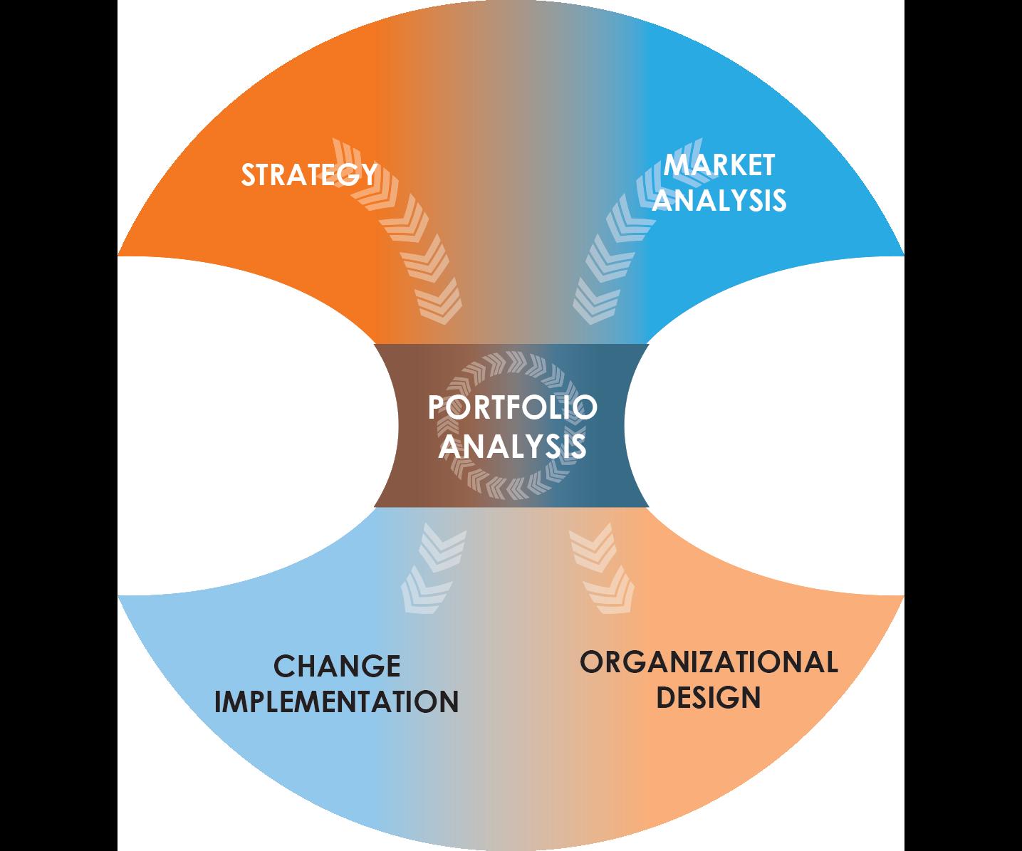 Portfolio Analysis Chart v1